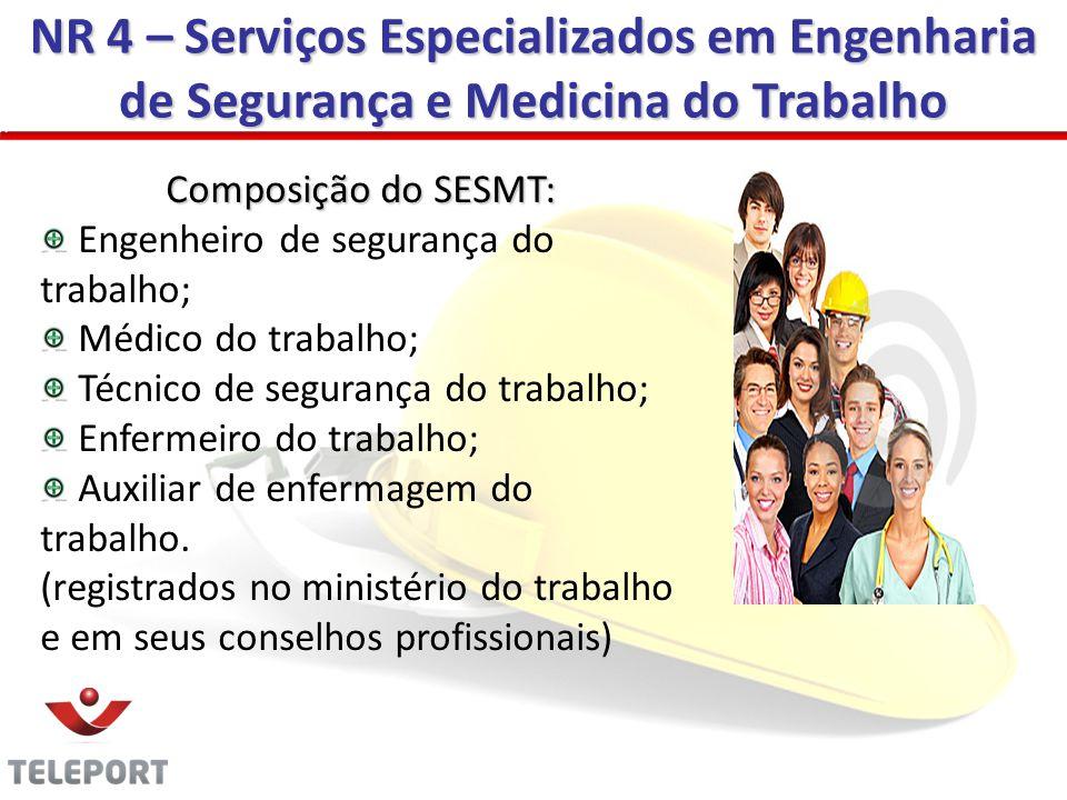 NR 4 – Serviços Especializados em Engenharia de Segurança e Medicina do Trabalho Composição do SESMT: Engenheiro de segurança do trabalho; Médico do t