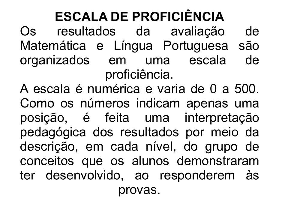 ESCALA DE PROFICIÊNCIA Os resultados da avaliação de Matemática e Língua Portuguesa são organizados em uma escala de proficiência. A escala é numérica