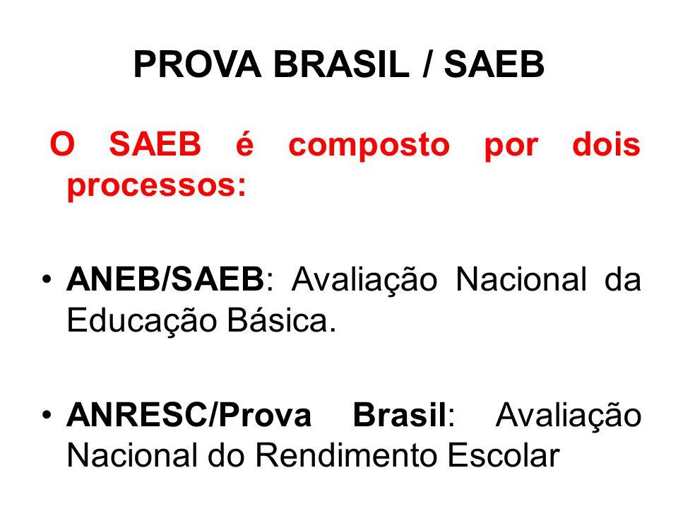 O SAEB é composto por dois processos: ANEB/SAEB: Avaliação Nacional da Educação Básica. ANRESC/Prova Brasil: Avaliação Nacional do Rendimento Escolar