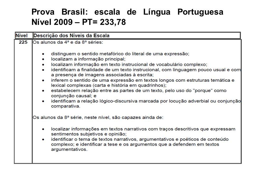 Prova Brasil: escala de Língua Portuguesa Nível 2009 – PT= 233,78
