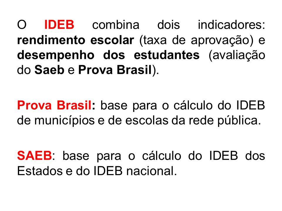 O IDEB combina dois indicadores: rendimento escolar (taxa de aprovação) e desempenho dos estudantes (avaliação do Saeb e Prova Brasil). Prova Brasil: