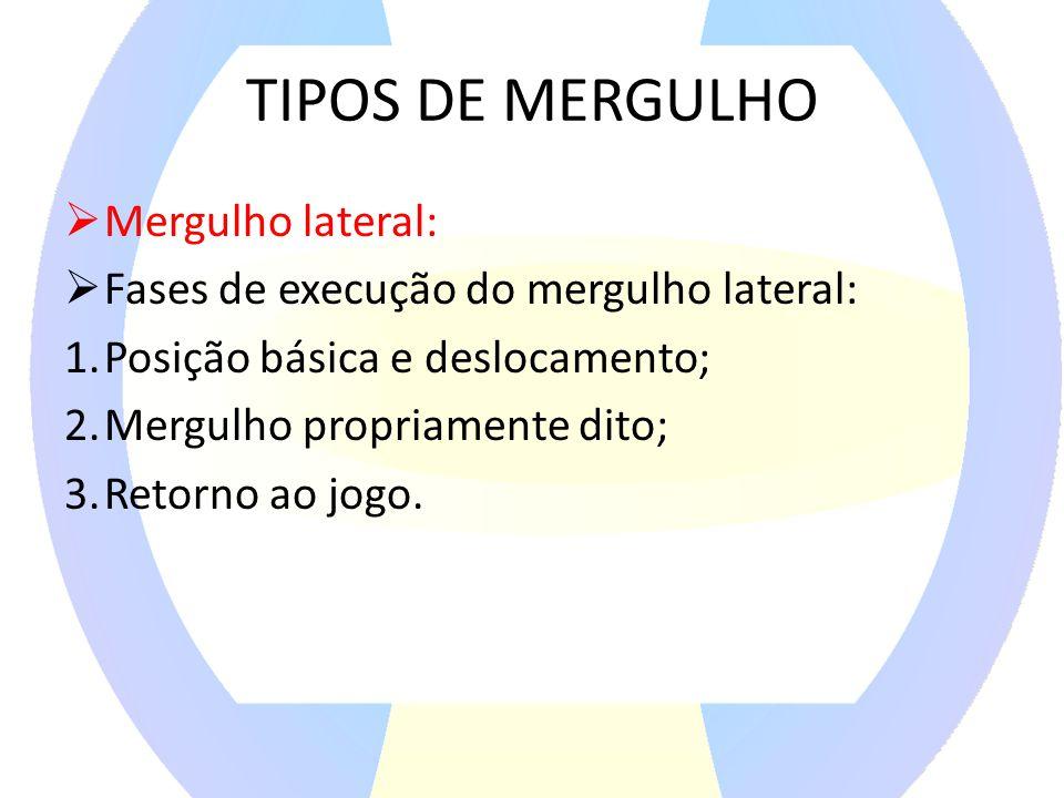 TIPOS DE MERGULHO  Mergulho lateral:  Fases de execução do mergulho lateral: 1.Posição básica e deslocamento; 2.Mergulho propriamente dito; 3.Retorno ao jogo.