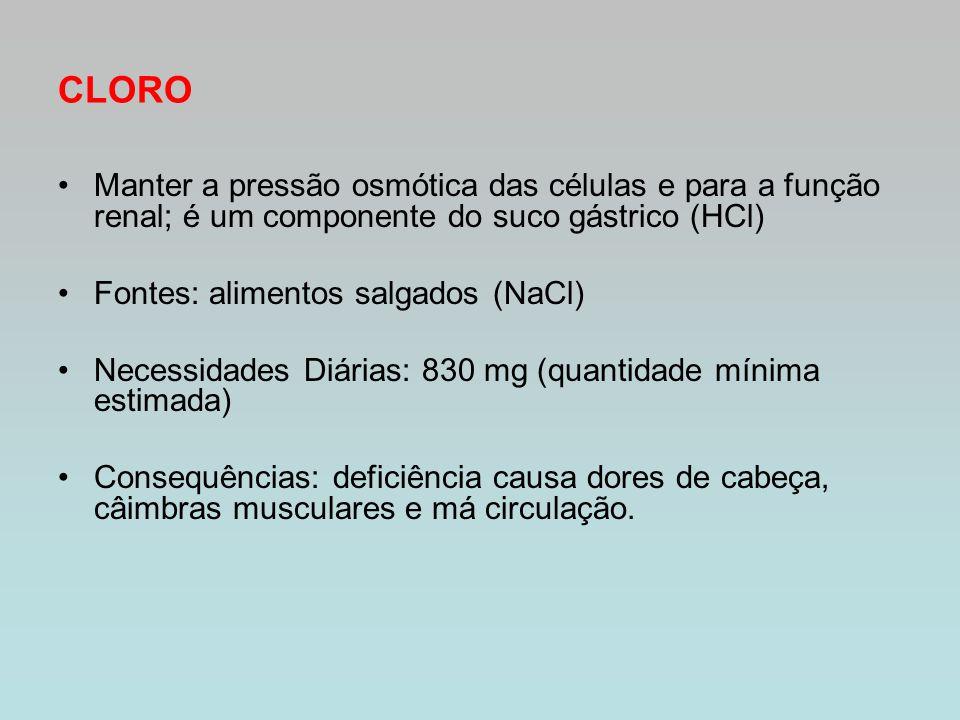CLORO Manter a pressão osmótica das células e para a função renal; é um componente do suco gástrico (HCl) Fontes: alimentos salgados (NaCl) Necessidades Diárias: 830 mg (quantidade mínima estimada) Consequências: deficiência causa dores de cabeça, câimbras musculares e má circulação.