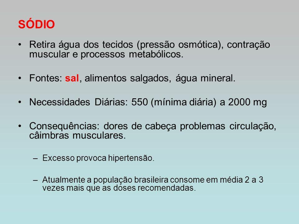 SÓDIO Retira água dos tecidos (pressão osmótica), contração muscular e processos metabólicos. Fontes: sal, alimentos salgados, água mineral. Necessida