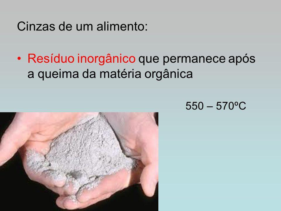Cinzas de um alimento: Resíduo inorgânico que permanece após a queima da matéria orgânica 550 – 570ºC