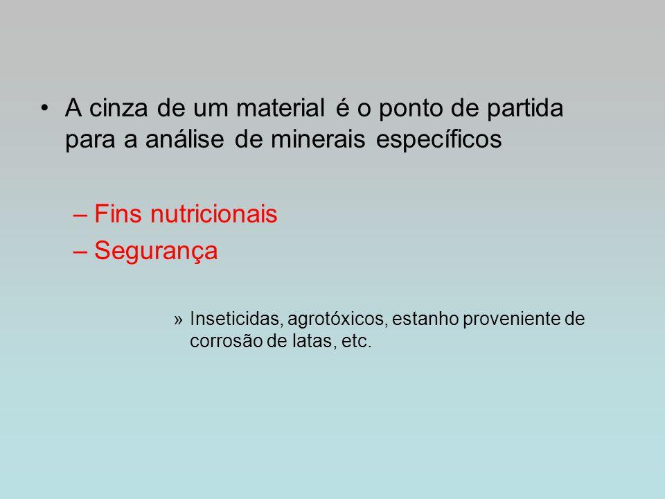 A cinza de um material é o ponto de partida para a análise de minerais específicos –Fins nutricionais –Segurança »Inseticidas, agrotóxicos, estanho proveniente de corrosão de latas, etc.