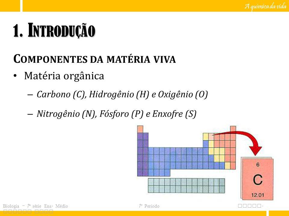 A química da vida 1.I NTRODUÇÃO C OMPONENTES DA MATÉRIA VIVA Biologia – 1 ª série Ens.
