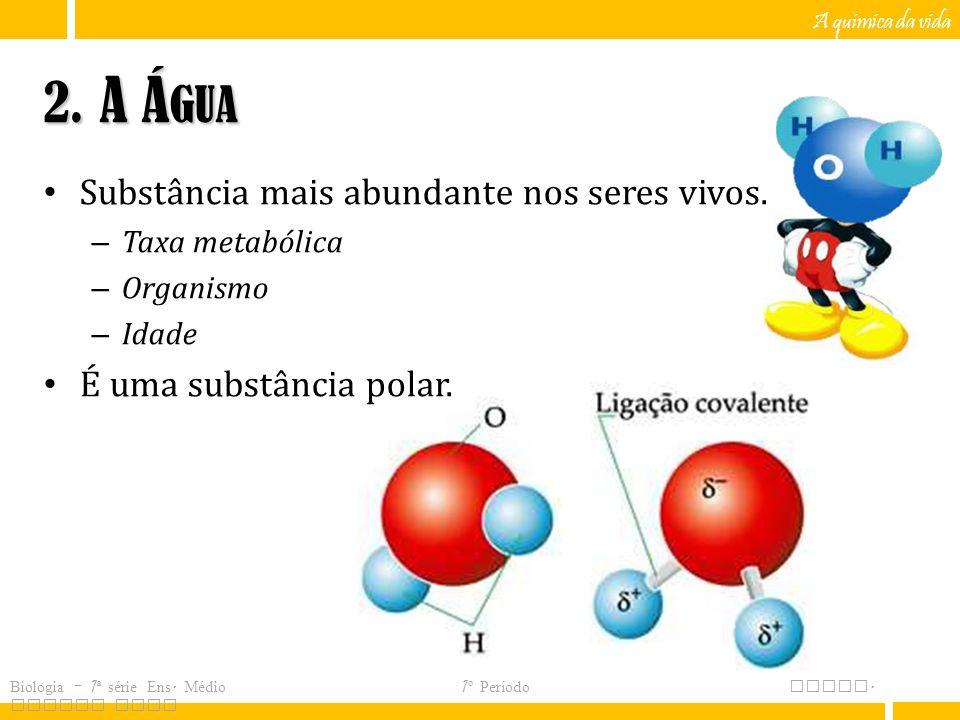 A química da vida 2.A Á GUA A atração entre cargas opostas une moléculas de água.