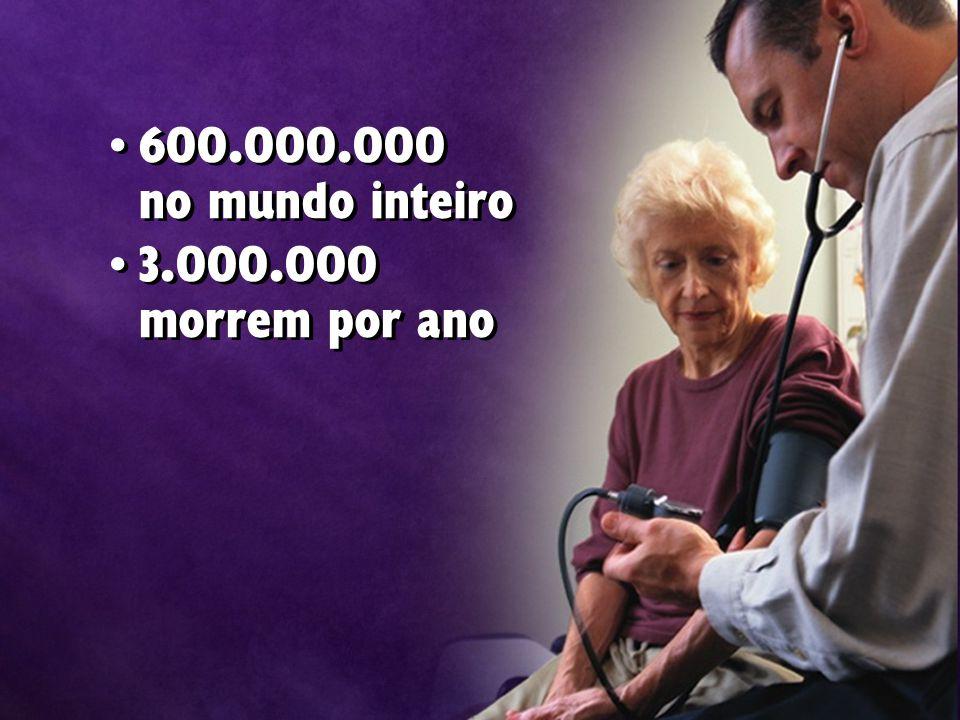 600.000.000 no mundo inteiro 3.000.000 morrem por ano 600.000.000 no mundo inteiro 3.000.000 morrem por ano