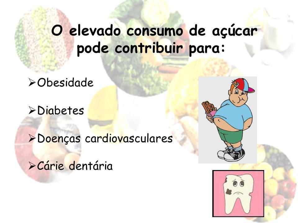 O elevado consumo de açúcar pode contribuir para:  Obesidade  Diabetes  Doenças cardiovasculares  Cárie dentária