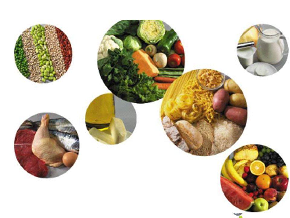 COMPLETA: COMPLETA: comer alimentos de cada grupo e beber água diariamente.
