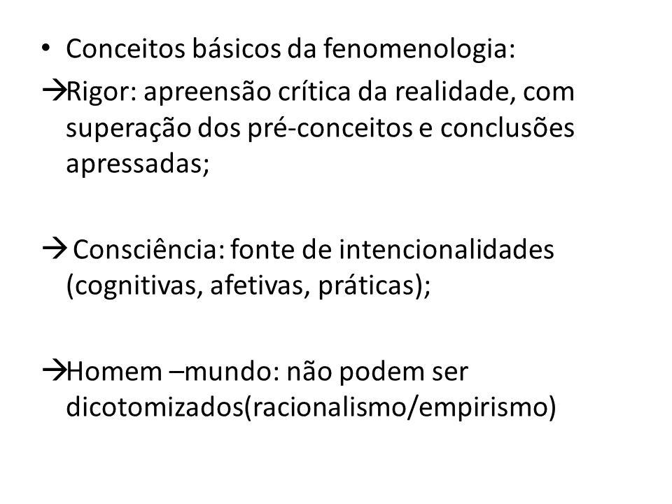 Conceitos básicos da fenomenologia:  Rigor: apreensão crítica da realidade, com superação dos pré-conceitos e conclusões apressadas;  Consciência: fonte de intencionalidades (cognitivas, afetivas, práticas);  Homem –mundo: não podem ser dicotomizados(racionalismo/empirismo)