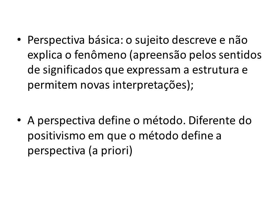 Perspectiva básica: o sujeito descreve e não explica o fenômeno (apreensão pelos sentidos de significados que expressam a estrutura e permitem novas interpretações); A perspectiva define o método.