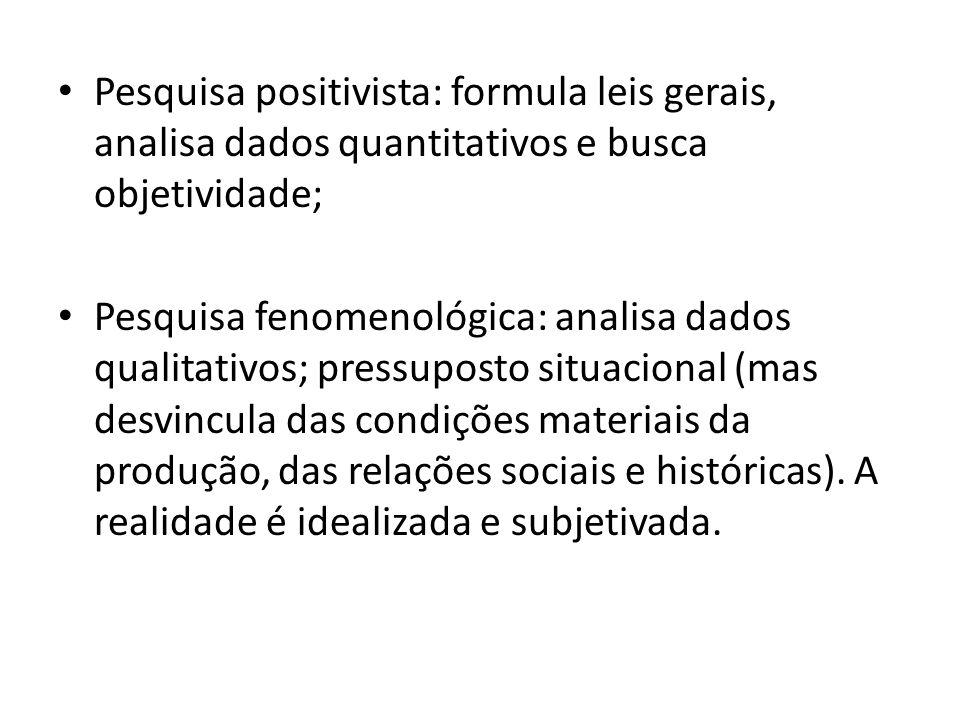 Pesquisa positivista: formula leis gerais, analisa dados quantitativos e busca objetividade; Pesquisa fenomenológica: analisa dados qualitativos; pressuposto situacional (mas desvincula das condições materiais da produção, das relações sociais e históricas).