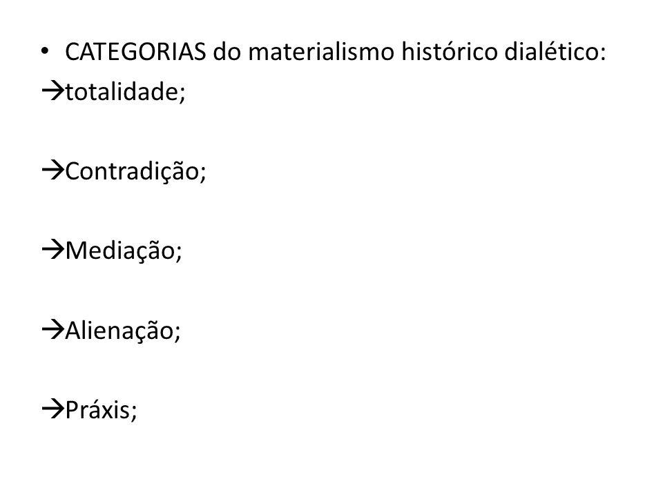 CATEGORIAS do materialismo histórico dialético:  totalidade;  Contradição;  Mediação;  Alienação;  Práxis;