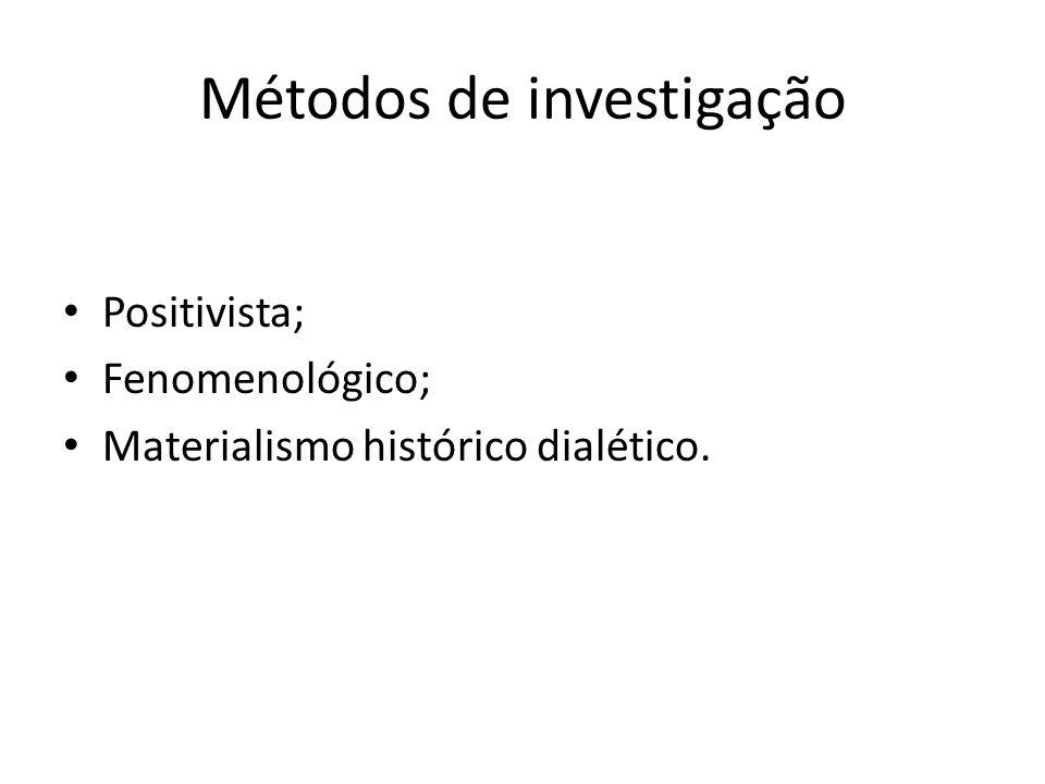 Métodos de investigação Positivista; Fenomenológico; Materialismo histórico dialético.