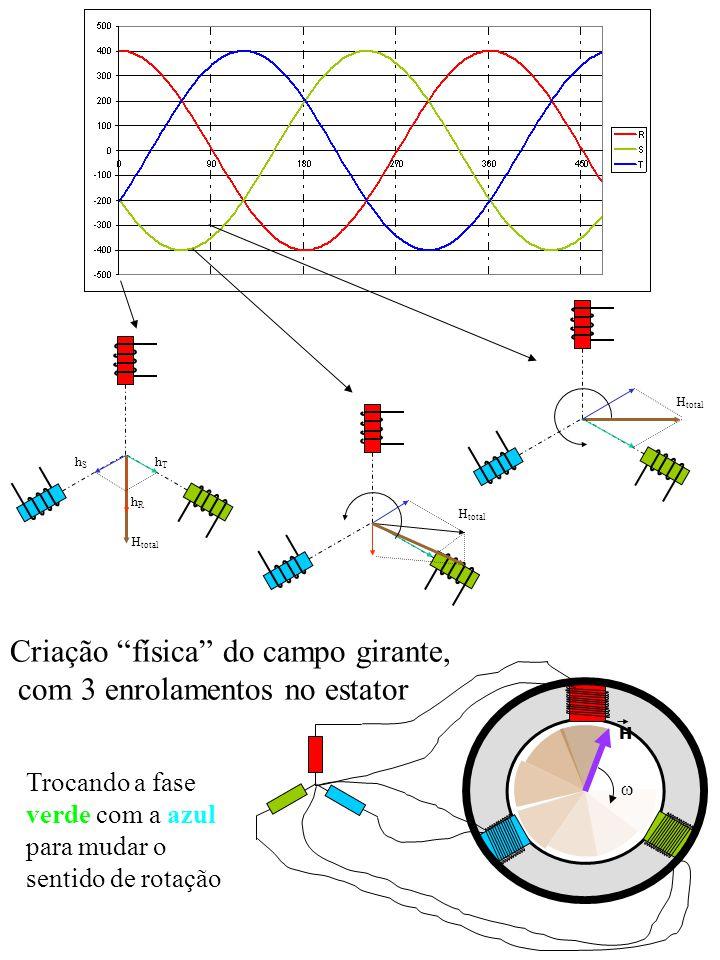 1c5b3feb6df Energia MecânicaEléctrica máquina eléctrica Motor Gerador ...
