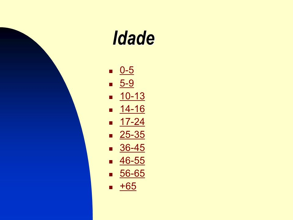 Idade 0-5 5-9 10-13 14-16 17-24 25-35 36-45 46-55 56-65 +65