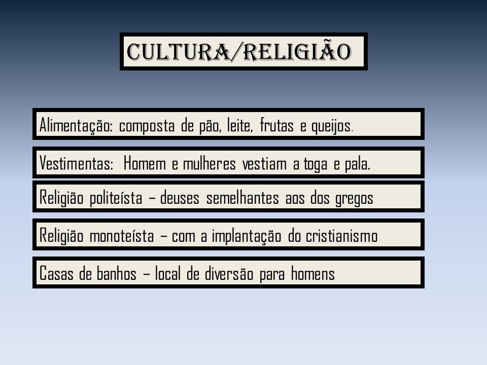 Cultura/Religião Alimentação: composta de pão, leite, frutas e queijos. Vestimentas: Homem e mulheres vestiam a toga e pala. Religião politeísta – deu