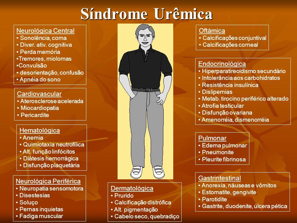 Síndrome Urêmica Neurológica Central Sonolência, coma Diver. ativ. cognitiva Perda memória Tremores, miolomas Convulsão desorientação, confusão Apnéia