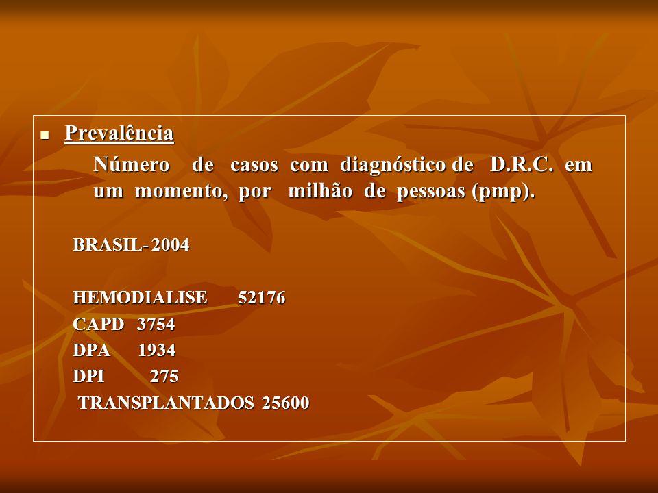 Prevalência Prevalência Número de casos com diagnóstico de D.R.C. em um momento, por milhão de pessoas (pmp). BRASIL- 2004 HEMODIALISE 52176 CAPD 3754