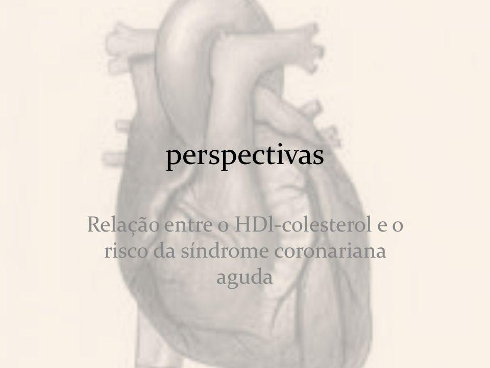 perspectivas Relação entre o HDl-colesterol e o risco da síndrome coronariana aguda