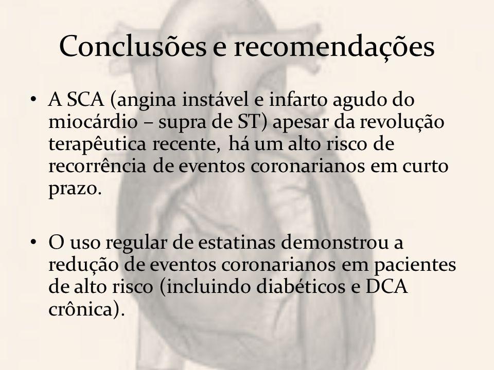 Conclusões e recomendações A SCA (angina instável e infarto agudo do miocárdio – supra de ST) apesar da revolução terapêutica recente, há um alto risco de recorrência de eventos coronarianos em curto prazo.