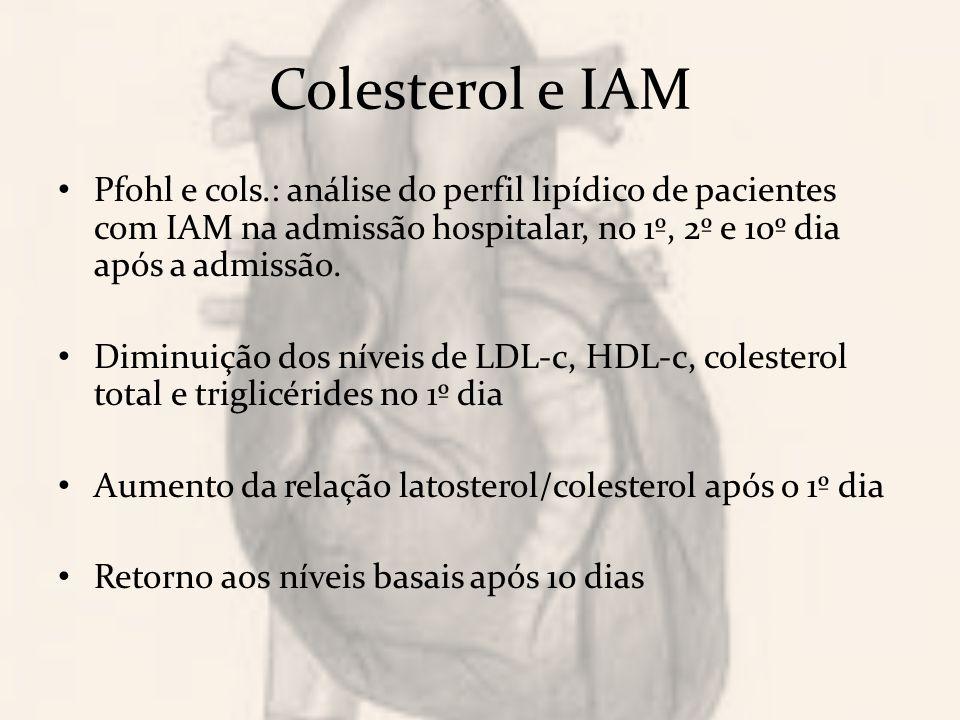 Colesterol e IAM Pfohl e cols.: análise do perfil lipídico de pacientes com IAM na admissão hospitalar, no 1º, 2º e 10º dia após a admissão.