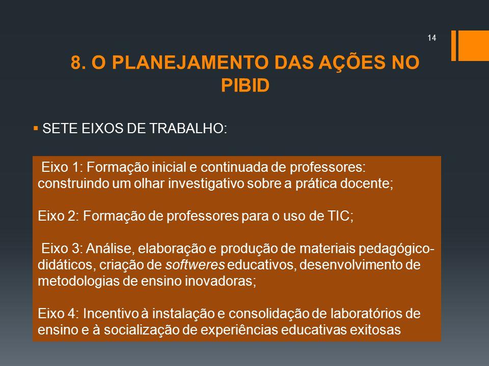 8. O PLANEJAMENTO DAS AÇÕES NO PIBID  SETE EIXOS DE TRABALHO: Eixo 1: Formação inicial e continuada de professores: construindo um olhar investigativ