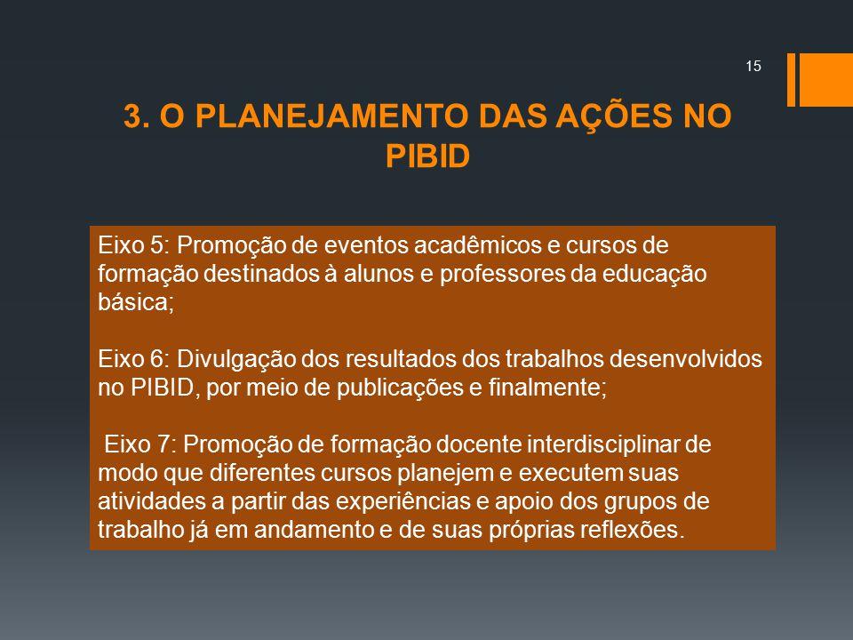3. O PLANEJAMENTO DAS AÇÕES NO PIBID Eixo 5: Promoção de eventos acadêmicos e cursos de formação destinados à alunos e professores da educação básica;