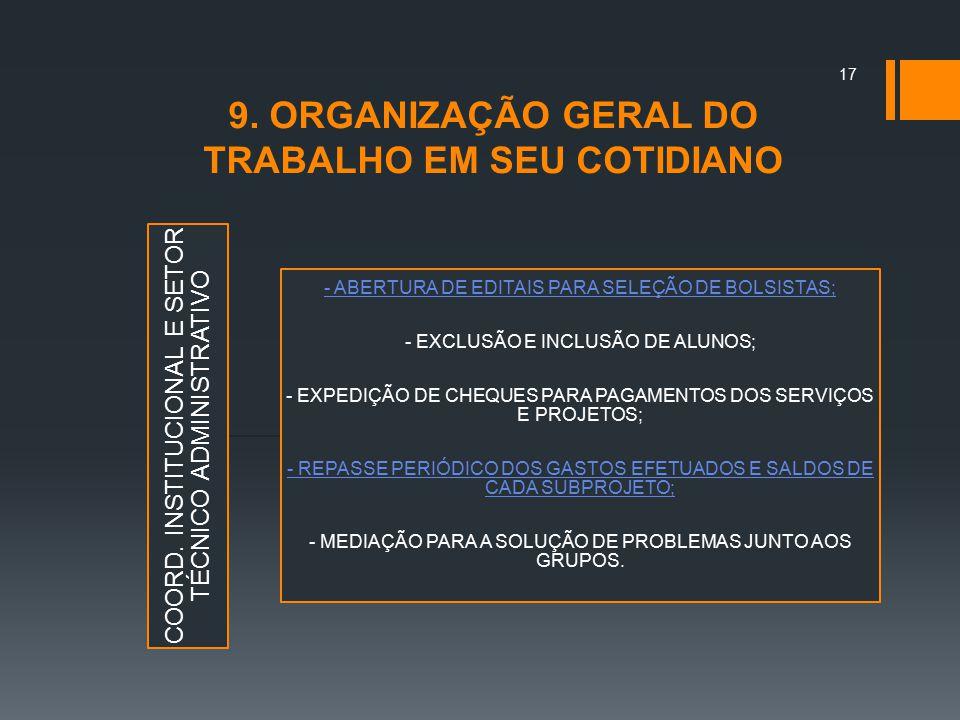 9. ORGANIZAÇÃO GERAL DO TRABALHO EM SEU COTIDIANO COORD. INSTITUCIONAL E SETOR TÉCNICO ADMINISTRATIVO - ABERTURA DE EDITAIS PARA SELEÇÃO DE BOLSISTAS;