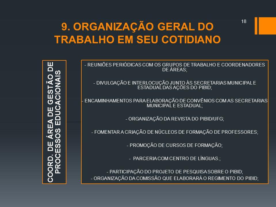 9. ORGANIZAÇÃO GERAL DO TRABALHO EM SEU COTIDIANO COORD. DE ÁREA DE GESTÃO DE PROCESSOS EDUCACIONAIS - REUNIÕES PERIÓDICAS COM OS GRUPOS DE TRABALHO E
