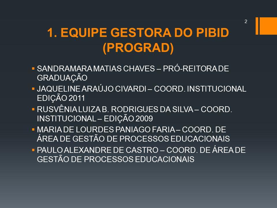 1. EQUIPE GESTORA DO PIBID (PROGRAD)  SANDRAMARA MATIAS CHAVES – PRÓ-REITORA DE GRADUAÇÃO  JAQUELINE ARAÚJO CIVARDI – COORD. INSTITUCIONAL EDIÇÃO 20
