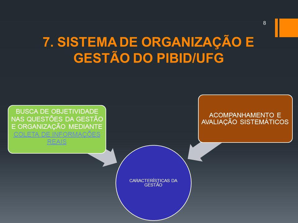 7. SISTEMA DE ORGANIZAÇÃO E GESTÃO DO PIBID/UFG CARACTERÍSTICAS DA GESTÃO BUSCA DE OBJETIVIDADE NAS QUESTÕES DA GESTÃO E ORGANIZAÇÃO MEDIANTE COLETA D