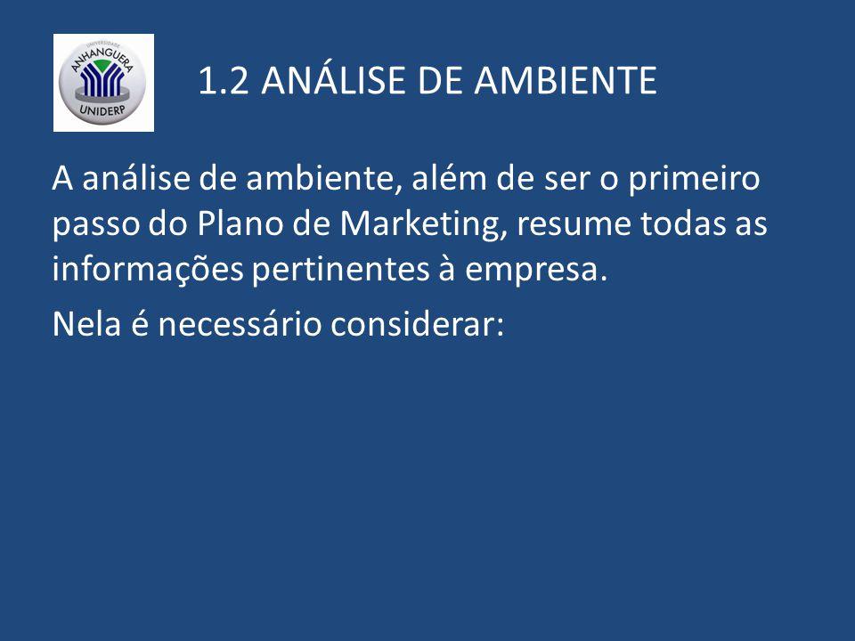 1.2 ANÁLISE DE AMBIENTE A análise de ambiente, além de ser o primeiro passo do Plano de Marketing, resume todas as informações pertinentes à empresa.