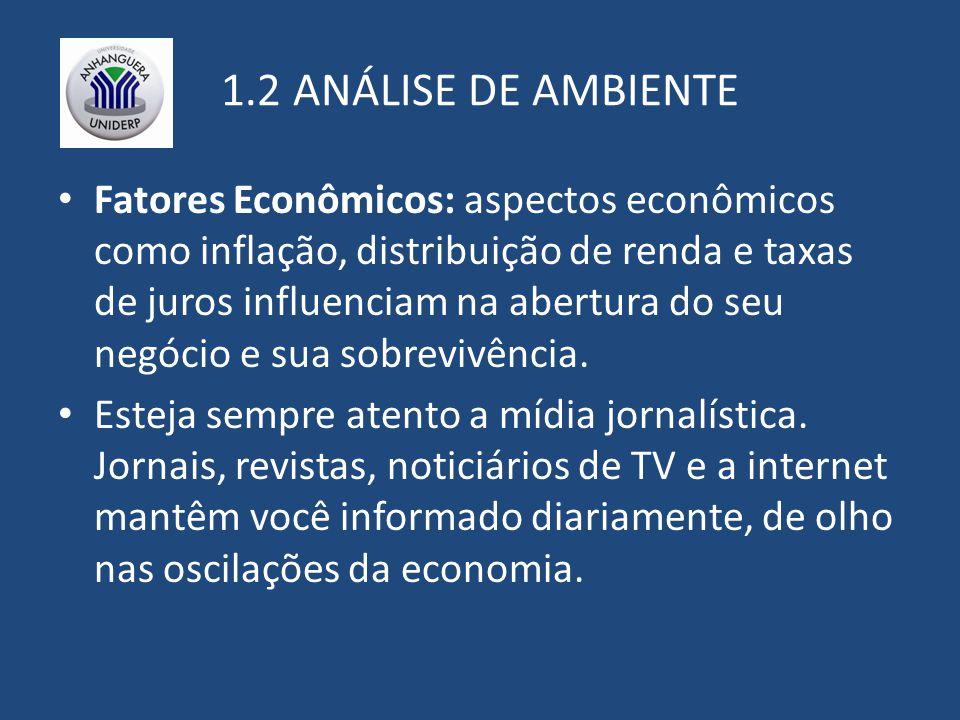 1.2 ANÁLISE DE AMBIENTE Fatores Econômicos: aspectos econômicos como inflação, distribuição de renda e taxas de juros influenciam na abertura do seu negócio e sua sobrevivência.