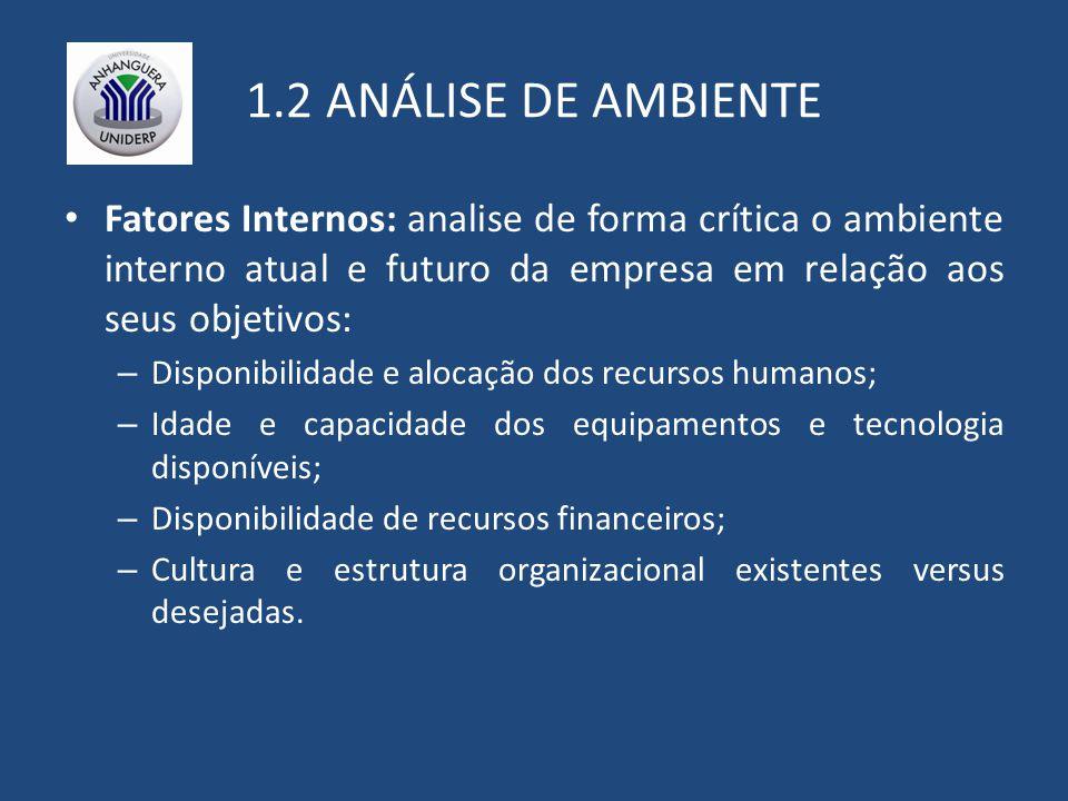 1.2 ANÁLISE DE AMBIENTE Fatores Internos: analise de forma crítica o ambiente interno atual e futuro da empresa em relação aos seus objetivos: – Dispo