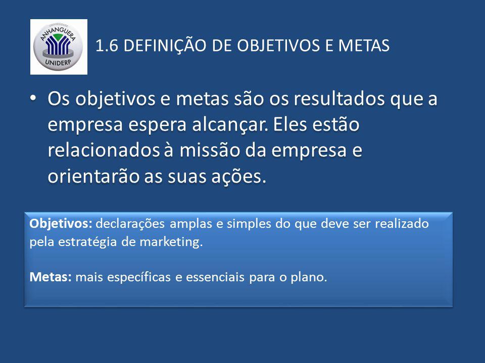1.6 DEFINIÇÃO DE OBJETIVOS E METAS Os objetivos e metas são os resultados que a empresa espera alcançar. Eles estão relacionados à missão da empresa e