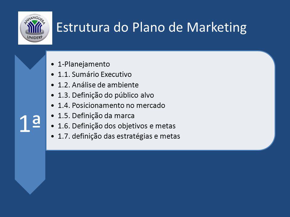 Estrutura do Plano de Marketing 1ª 1-Planejamento 1.1. Sumário Executivo 1.2. Análise de ambiente 1.3. Definição do público alvo 1.4. Posicionamento n
