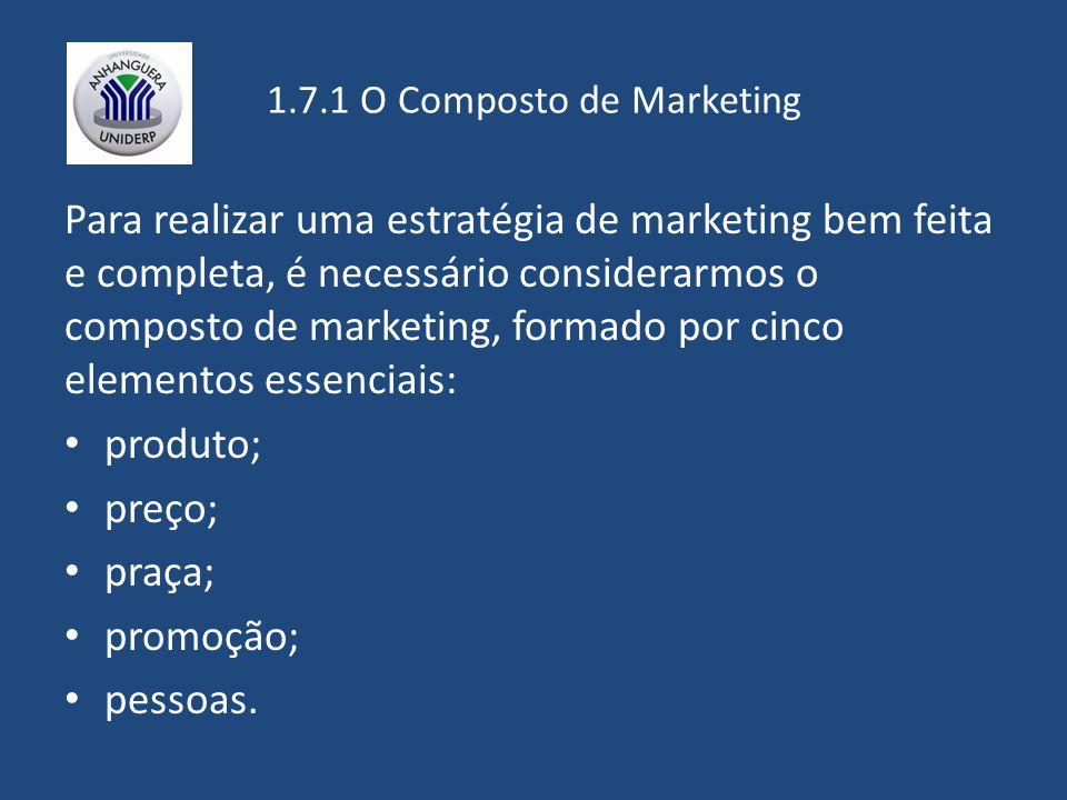 1.7.1 O Composto de Marketing Para realizar uma estratégia de marketing bem feita e completa, é necessário considerarmos o composto de marketing, formado por cinco elementos essenciais: produto; preço; praça; promoção; pessoas.
