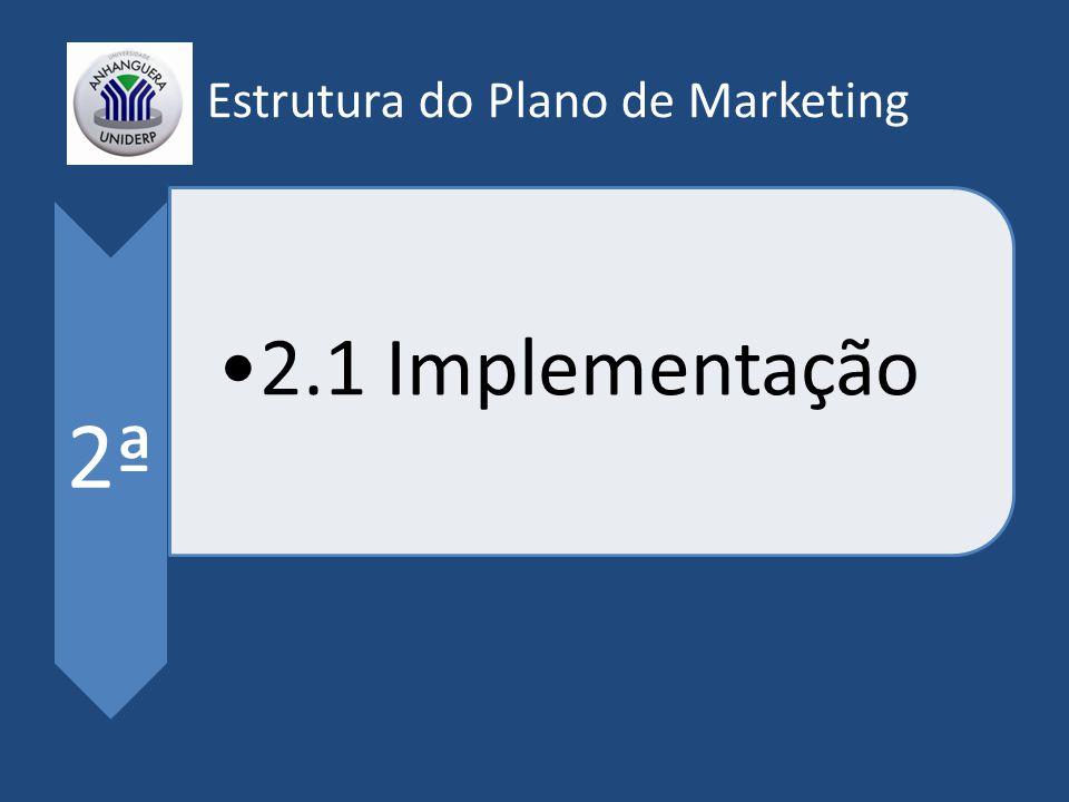 Estrutura do Plano de Marketing 2ª 2.1 Implementação
