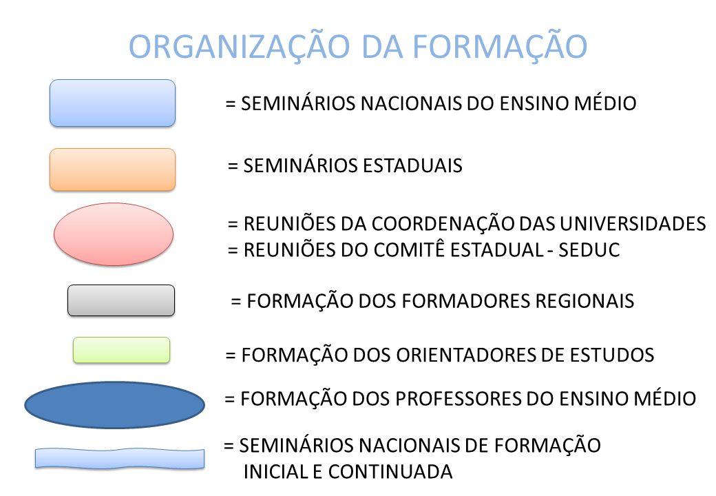 ORGANIZAÇÃO DA FORMAÇÃO = SEMINÁRIOS NACIONAIS DO ENSINO MÉDIO = SEMINÁRIOS ESTADUAIS = REUNIÕES DA COORDENAÇÃO DAS UNIVERSIDADES = REUNIÕES DO COMITÊ ESTADUAL - SEDUC = FORMAÇÃO DOS FORMADORES REGIONAIS = FORMAÇÃO DOS ORIENTADORES DE ESTUDOS = FORMAÇÃO DOS PROFESSORES DO ENSINO MÉDIO = SEMINÁRIOS NACIONAIS DE FORMAÇÃO INICIAL E CONTINUADA