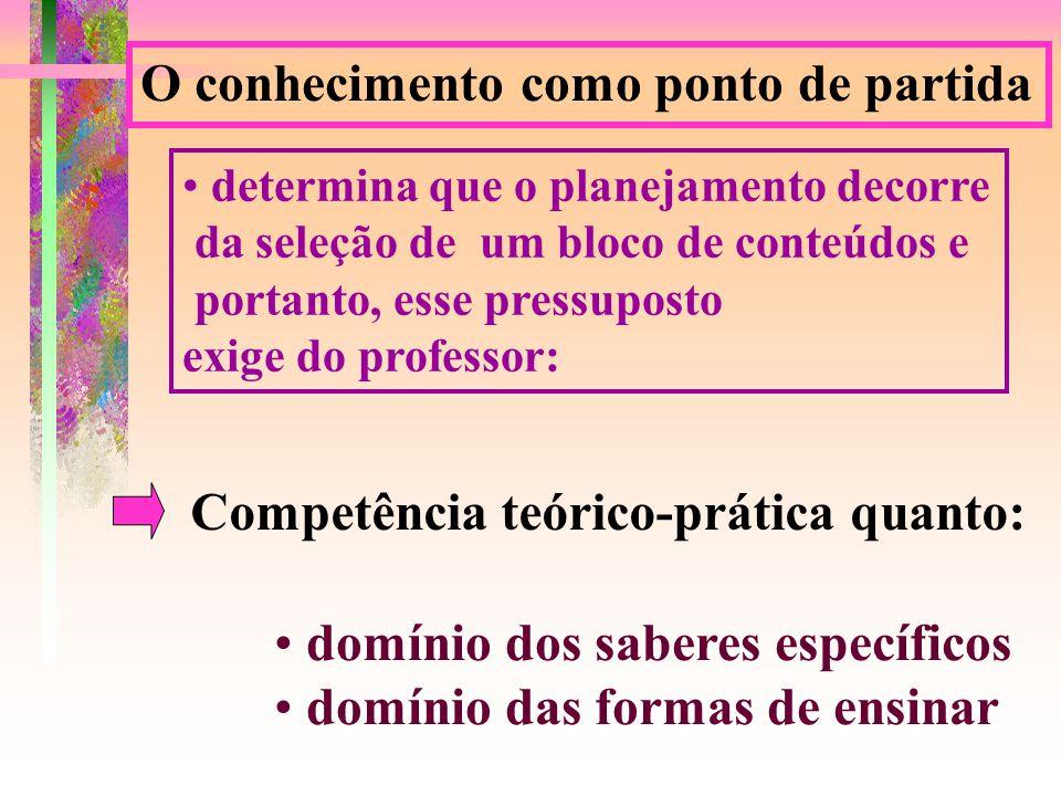 O conhecimento como ponto de partida determina que o planejamento decorre da seleção de um bloco de conteúdos e portanto, esse pressuposto exige do professor: Competência teórico-prática quanto: domínio dos saberes específicos domínio das formas de ensinar