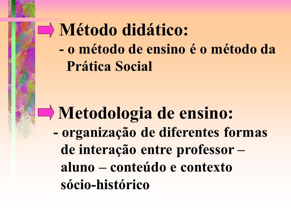 Método didático: - o método de ensino é o método da Prática Social Metodologia de ensino: - organização de diferentes formas de interação entre professor – aluno – conteúdo e contexto sócio-histórico