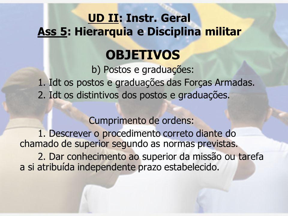 UD II: Instr.Geral Ass 5: Hierarquia e Disciplina militar OBJETIVOS b) Postos e graduações: 1.