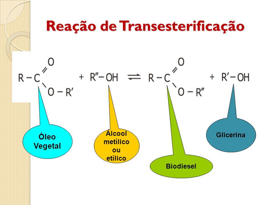 Reação de Transesterificação Óleo Vegetal Álcool metílico ou etílico Biodiesel Glicerina