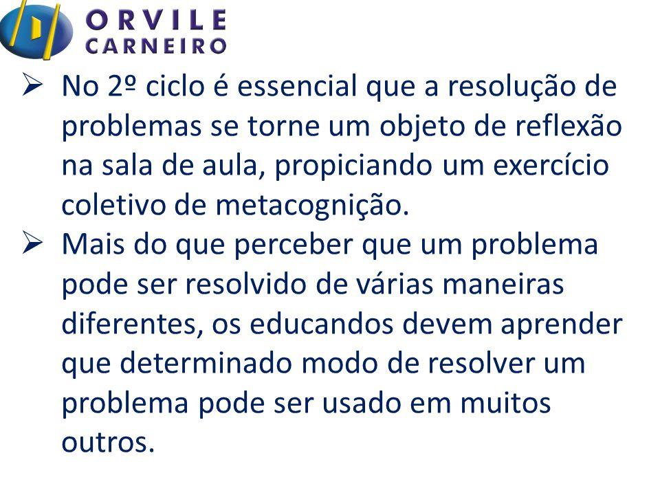  No 2º ciclo é essencial que a resolução de problemas se torne um objeto de reflexão na sala de aula, propiciando um exercício coletivo de metacognição.