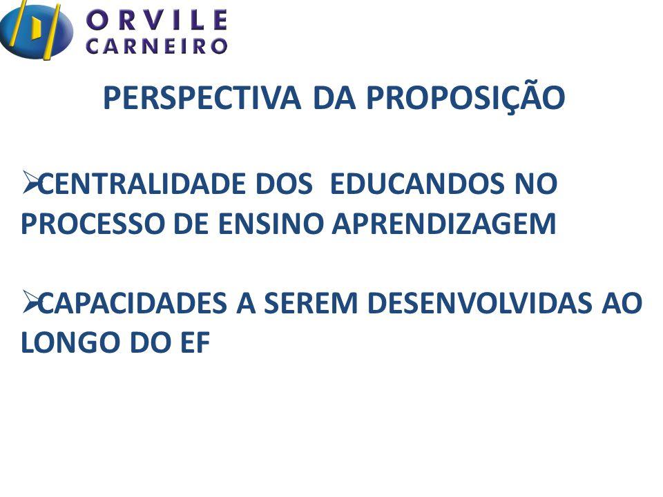 PERSPECTIVA DA PROPOSIÇÃO  CENTRALIDADE DOS EDUCANDOS NO PROCESSO DE ENSINO APRENDIZAGEM  CAPACIDADES A SEREM DESENVOLVIDAS AO LONGO DO EF