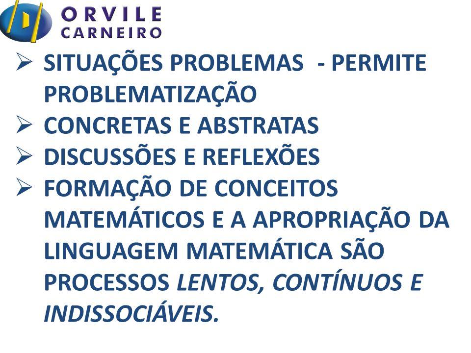 SITUAÇÕES PROBLEMAS - PERMITE PROBLEMATIZAÇÃO  CONCRETAS E ABSTRATAS  DISCUSSÕES E REFLEXÕES  FORMAÇÃO DE CONCEITOS MATEMÁTICOS E A APROPRIAÇÃO DA LINGUAGEM MATEMÁTICA SÃO PROCESSOS LENTOS, CONTÍNUOS E INDISSOCIÁVEIS.