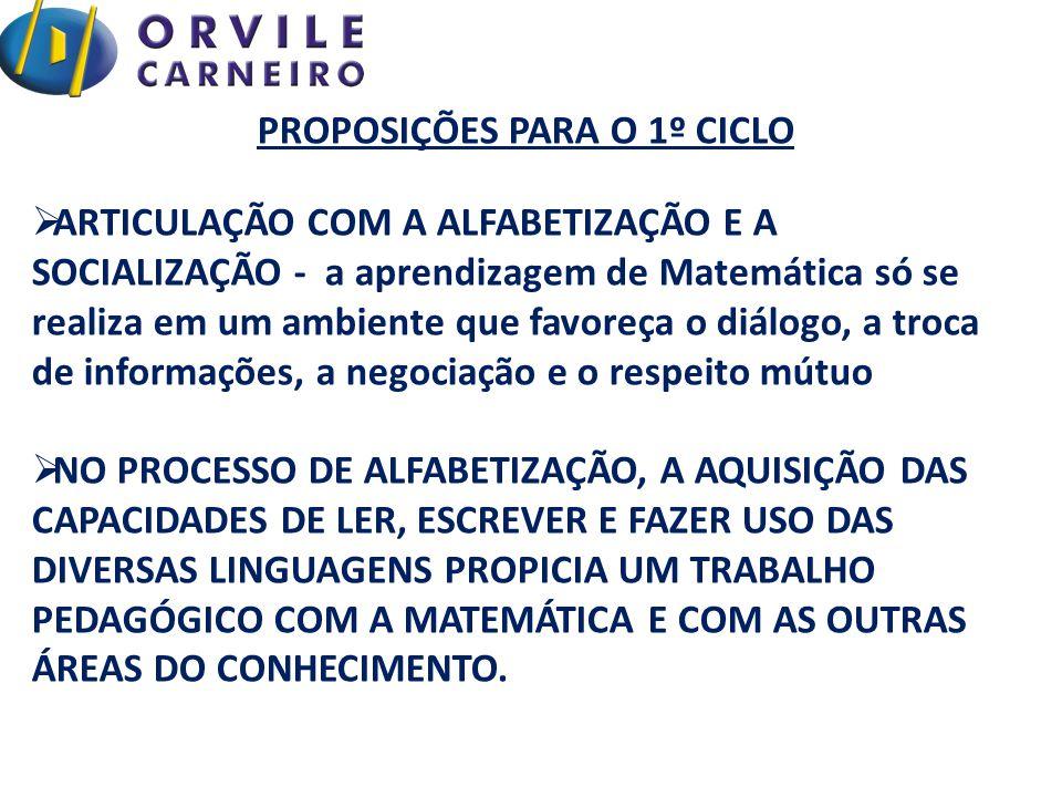 PROPOSIÇÕES PARA O 1º CICLO  ARTICULAÇÃO COM A ALFABETIZAÇÃO E A SOCIALIZAÇÃO - a aprendizagem de Matemática só se realiza em um ambiente que favoreç